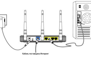 Настройка WiFi на TP-Link TL-WR743ND
