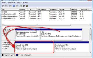 Как создать резервную копию Windows программой DISM++. Как восстановить Windows из резервной копии