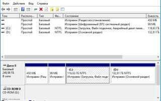 Как установить на ноутбук две взаимоисключающие операционные системы
