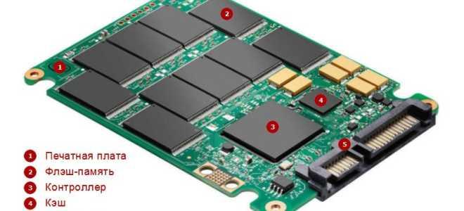 Что такое SSD или твердотельный накопитель?!